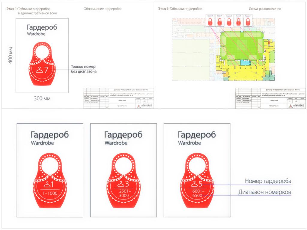 Проектирование навигации albiris.ru